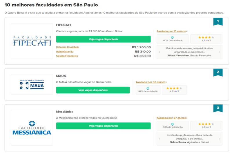 imagem com a página de ranking de faculdades do Quero Bolsa